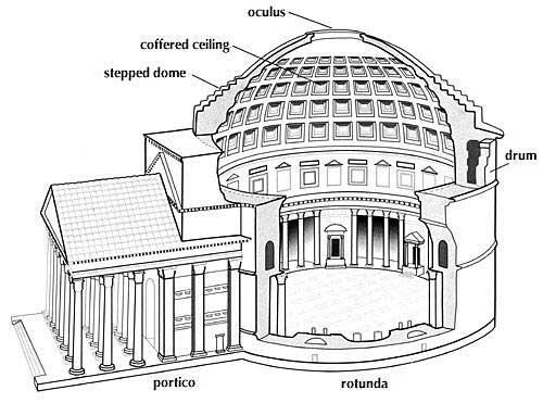 Home Page Courses Washington Edu