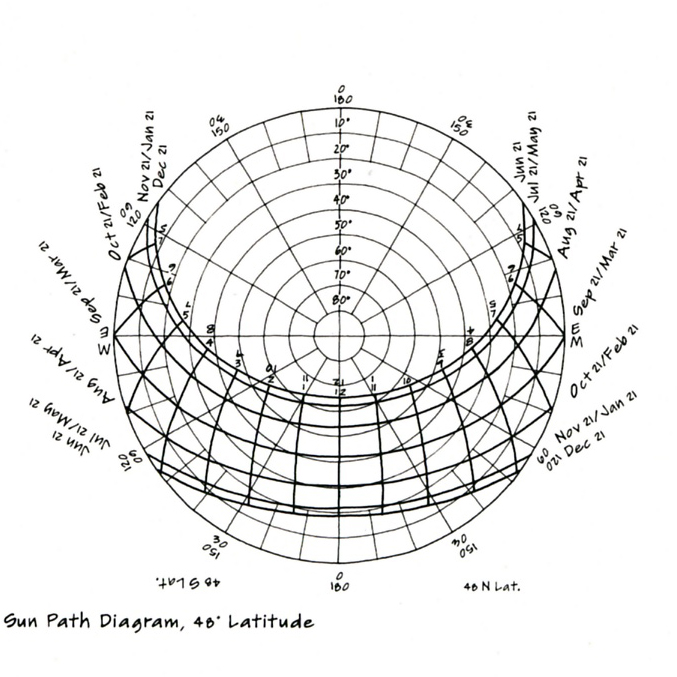 48 degree angle lines - photo #36