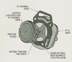 Piston Design